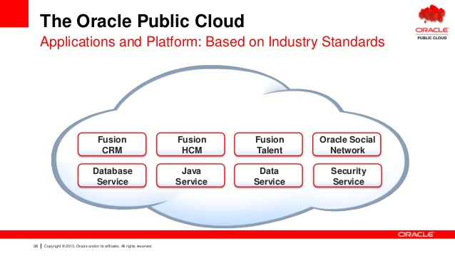 EVERYTHING ABOUT ORACLE PUBLIC CLOUD | cloud☁mania