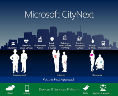 CityNext 1 MS
