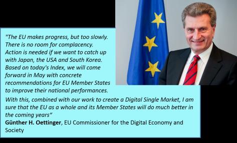 Oettinger Status