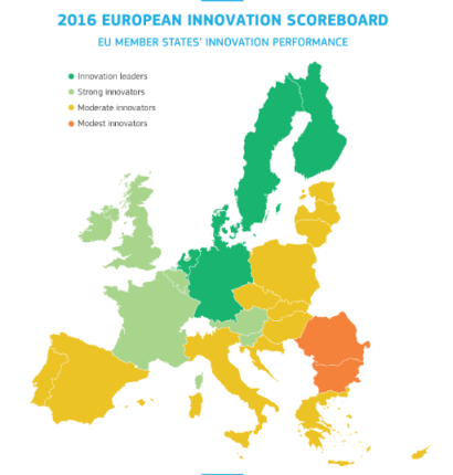 EU Innovation Scoreboard