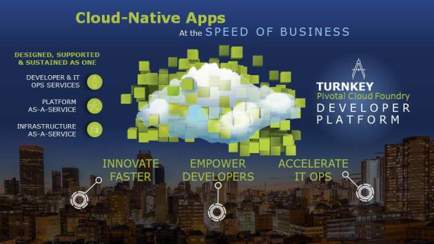 EMC Native Hybrid Cloud Catalog Cloud Computing Romania Digital Industry
