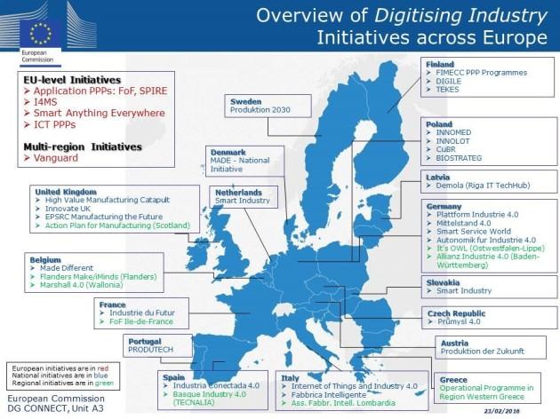 EU Industry Initiative
