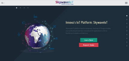 skywaveiot