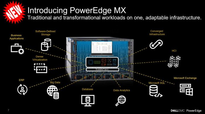 Dell-EMC-PowerEdge-MX-Slide
